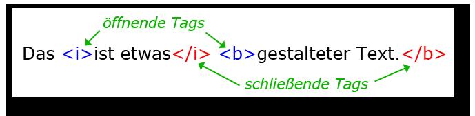 kein zeilenumbruch html